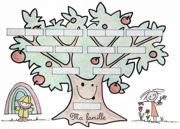Coloriage Arbre Genealogique.La Boutique De La Section Genealogie Du Club Leo Lagrange